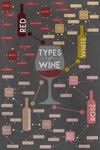 Types of Wine Infographic - Lantern Press Artwork