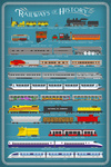 Railways of History Infographic - Lantern Press Artwork